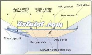 alcipan-asma-tavan-montaj-asamalari